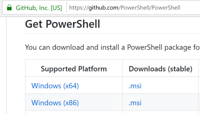 Install PowerShell Core on Windows > Think PowerShell